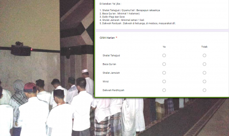 Jaga Spiritualitas Mahasiswa, STAIL Luncurkan GNH On Line